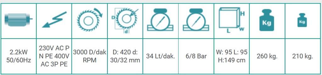Tranzadora ACK 420 de Yilmaz en Disomaq