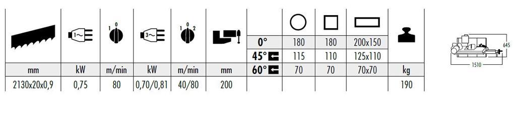 Caracteristicas tecnicas de sierra mep
