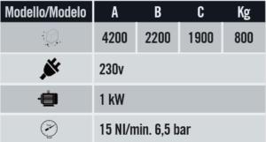 Mesa de montaje de persianas y contraventanas BM AS CNC