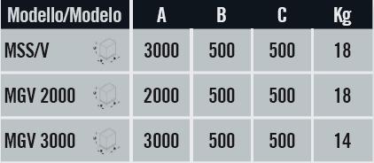 Tope medidor para junquilladora MSS/V-MGV