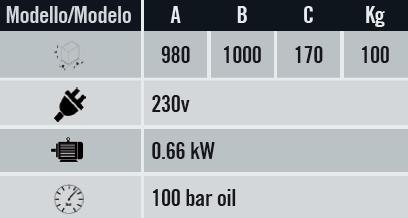Test de rotura perfiles PVC