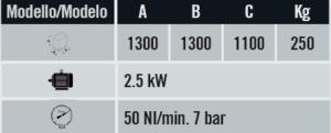 Fresadora para extremidades de juntas de goma GC3-SL